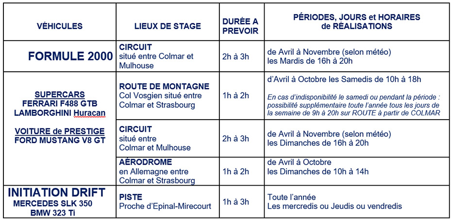 Tablea horaires 200 CHRONO
